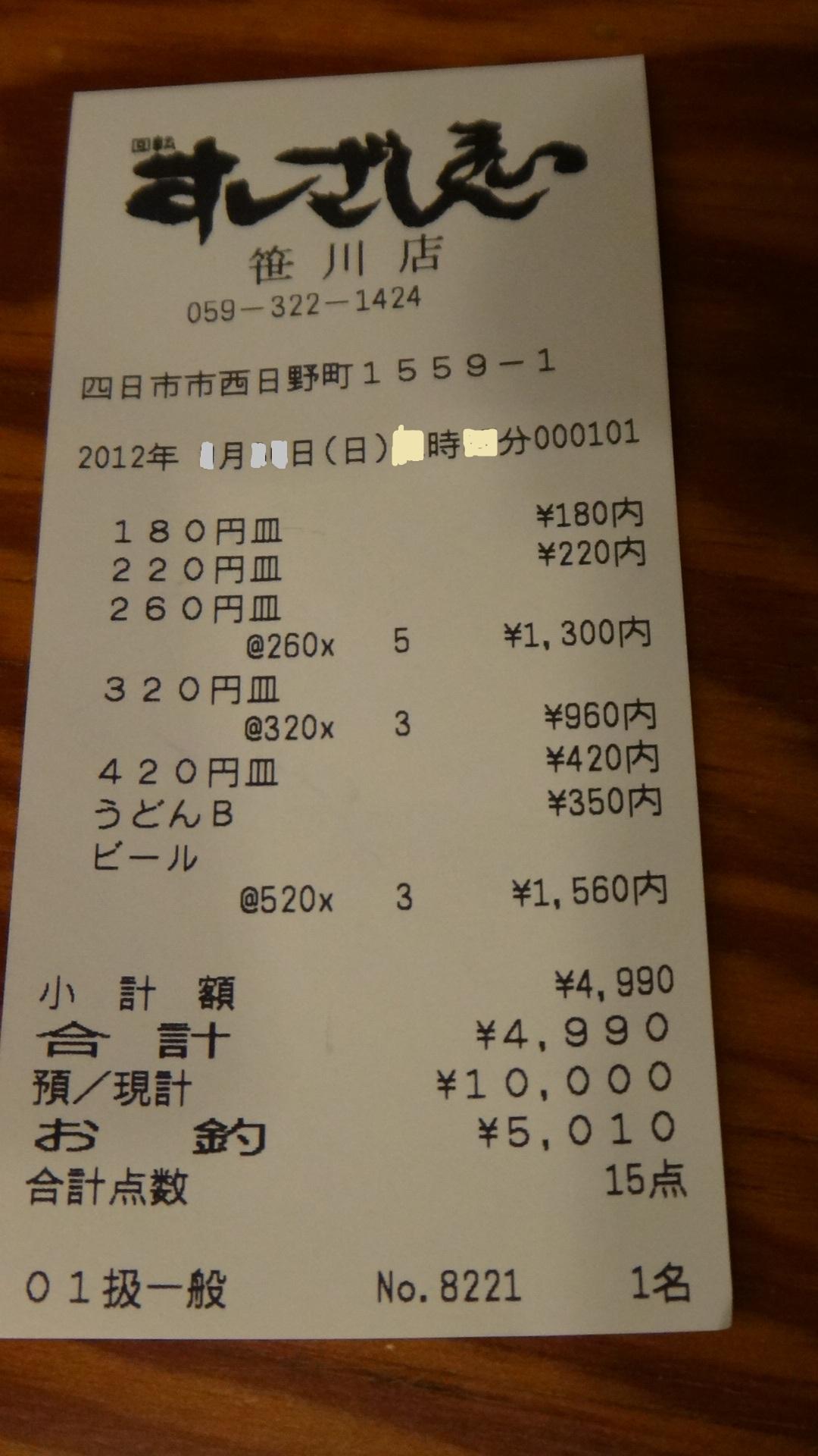 すしざんまい 笹川店