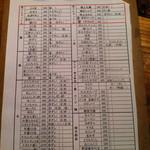 大衆焼肉 ぶんた - 手書きの注文用紙