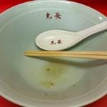 つけそば 丸長 - 丸長 @本蓮沼 うまにラーメン 完食です