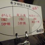 焼肉グレート - 希少部位の説明書き