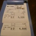 焼肉の井筒屋 - 生2杯に抑えて5,329円に