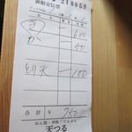 天つる - この日のお会計¥750