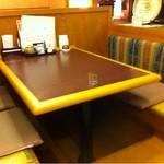 18143688 - 掘りごたつ席。床暖あり