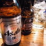 有楽町ねのひ - 瓶ビール党には大瓶590円は嬉しい限り!