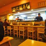 裕太朗寿し - 市場の中のお寿司屋さん。 有名芸能人も、沢山ご来店。