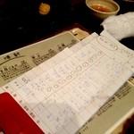 豚小家 - 2013年4月23日 4人で14420円 一人3600円