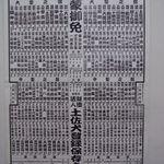 黒尊 - 土佐犬番付
