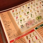 串八 - 串八 白梅町本店のメニュー(13.04)
