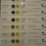 中村藤吉 京都駅店NEXT - 価格が見えてないところもあるけど3ケタです♪