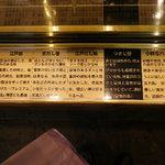 19053976 - 玉子焼き各種の説明書き