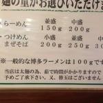 中華蕎麦 翠蓮 - 150gで私はお腹一杯です。