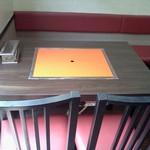 びびこ - テーブルのアップ
