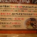 19596673 - 食べ方