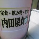 内田屋食堂 - 裏口に有った看板