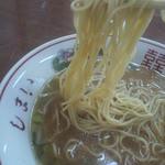 しまい - 麺リフト~