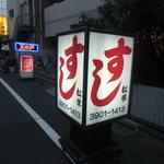 松栄寿司 - 店の看板