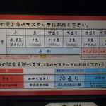 20691962 - 麺量、麺の温度