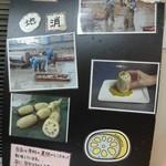 小田商店 -