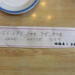 21703375 - 地物寿司のネタ