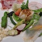 リストランテ ヒロソフィー - モツァレラチーズを中心とした前菜