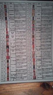 花の金曜日 - 全部梅酒!!