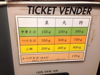 麺場 七人の侍 - 麺量