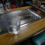 ふくい - ジョッキで出て来る水も昔と同じスタイル