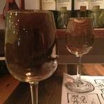 バルーチョ - ガブ飲みワイン グラス満タン‼