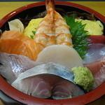 ひょうたん寿司 - キレイですね〜