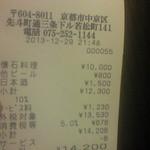 京料理 卯柳 - この日のお会計のレシート。この価格帯の食事は初めてだった僕、今後の招福のお守りとして、お財布にしまっておきます。