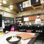 秀吉 桜木町店 -