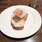 24429046 - セットのパン