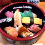24486093 - 寿司ランチ