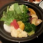 タイーム - 2014・2・3 野菜のタジン蒸し
