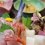 坂本屋 - 日本海、久美浜湾で水揚げされた四季折々の旬な魚介食材を使用したお刺身の盛合せです。