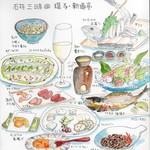 izakaya 新道亭 - 自分達で釣ったイシモチを持ち込み料理して戴きました。ありがとうございました。