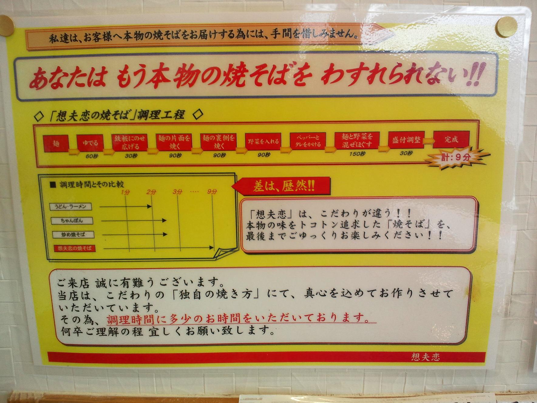 想夫恋 京都七条大宮店