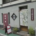26491916 - 小田急線高架沿いに