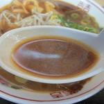 徳島ラーメン奥屋 - スープ