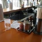 青島食堂 - 一番乗り