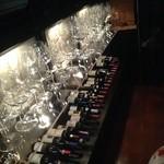 ガッロネロ - グラスとワイン