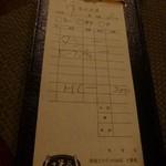 洋食とワインのお店 土筆苑 - ドリンクは200円(別)