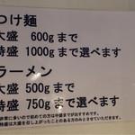 永太 - 大盛、特盛の麺量(2014年5月)