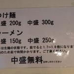 永太 - 麺量(2014年5月)