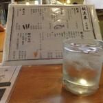 魚豊寿し - 二階堂20度水割り250円(税込み)薄いw