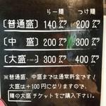 愛宕 - 麺量案内【2014年6月現在】
