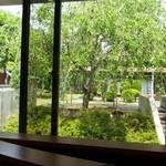 27912372 - 窓の外の風景