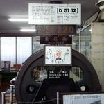 とんかつきむら本店 - D51の車輪