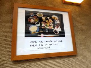 祇園ゆやま - 店先のご案内。