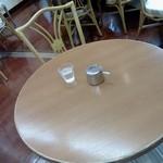 ラ・パレット - 私の丸テーブル